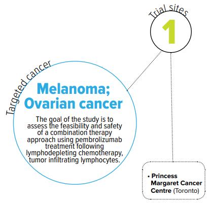 Fact Sheet Melanoma Clinical Trial Biocanrx